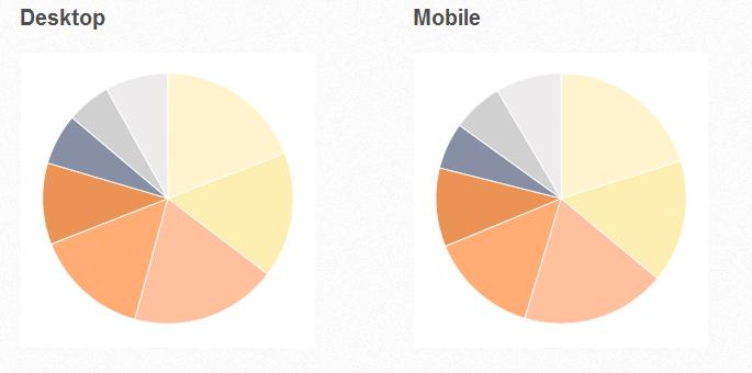 desktop_vs_mobile